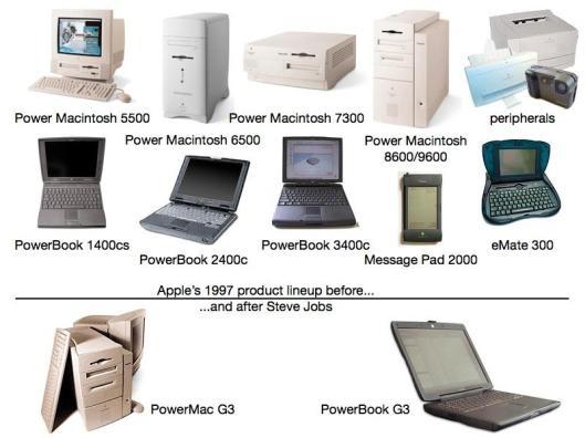 AppleNames.031012.003.jpg
